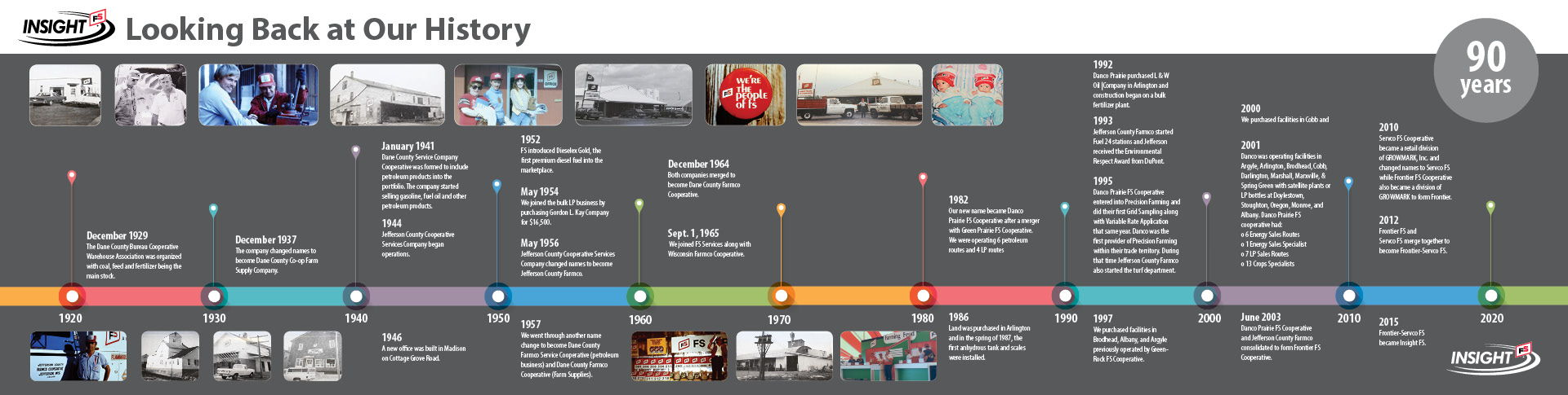 17783 Insight FS TIMELINE_long